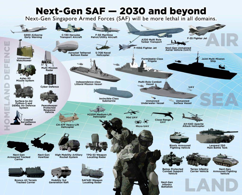 Singapore MINDEF Outlines Future Procurement Plans 4