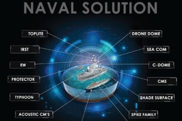 IMDEX 2019: Rafael promotes 360° multi-layer naval defense solutions