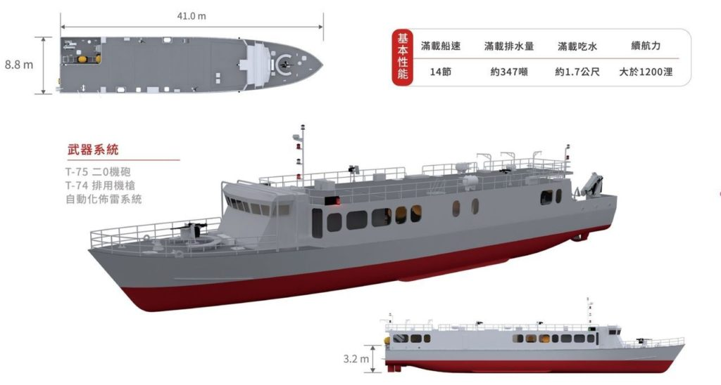Min Jiang-class mine laying ship taiwan