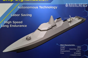 MAST Asia: Mitsui Unveils OPV Design Proposal for JMSDF OPV Requirement