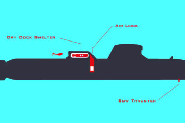 Video: Barracuda Type SSN and Naval Special Forces