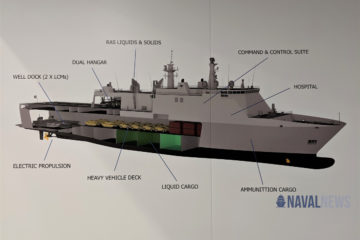 PACIFIC 2019: Navantia Australia Unveils Joint Support Ship Design