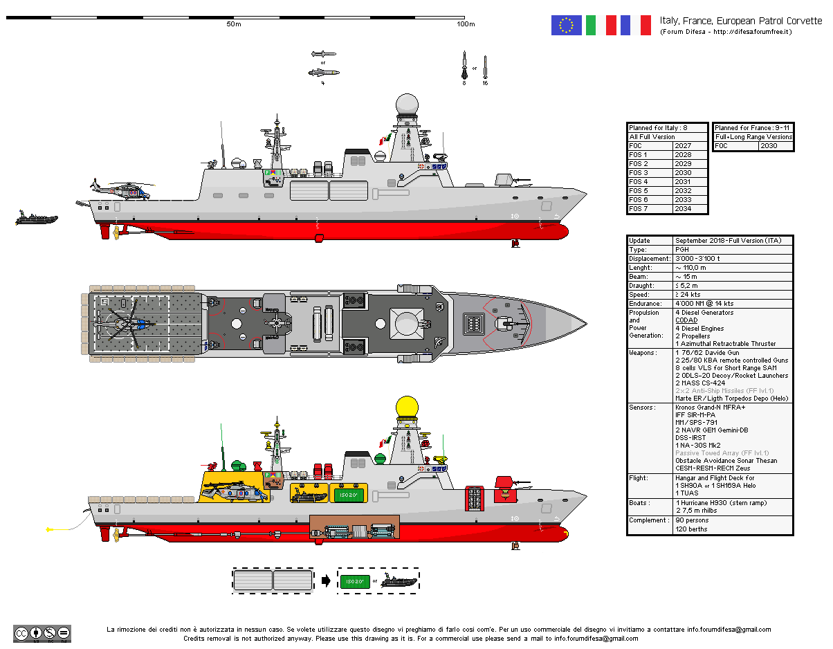 https://www.navalnews.com/wp-content/uploads/2019/11/European-Patrol-Corvette-EPC.png