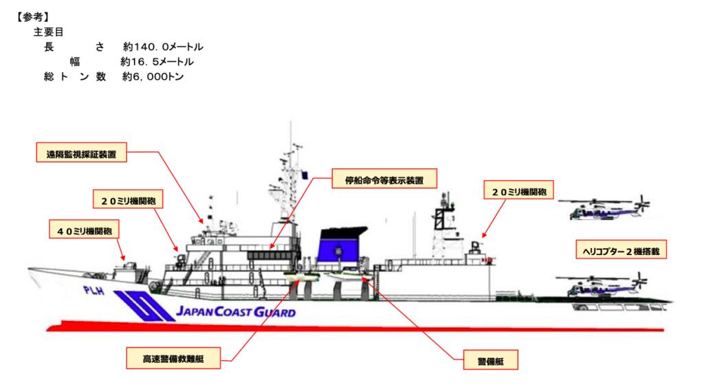 Береговая охрана Японии получила большое патрульное судно Shunkō