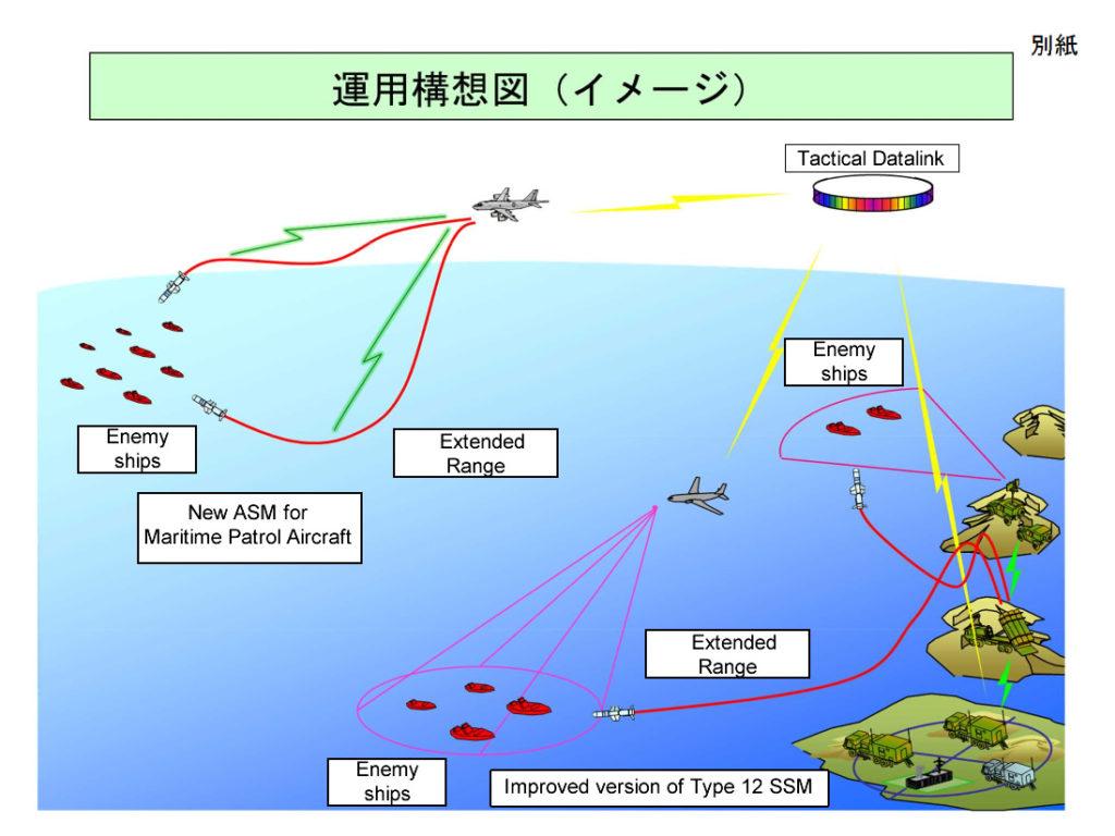 Armée Japonaise/Japan Self-Defense Forces - Page 30 JMSDF-P-1-MPA-Testing-Next-Generation-Anti-Ship-Missile-3-1024x768