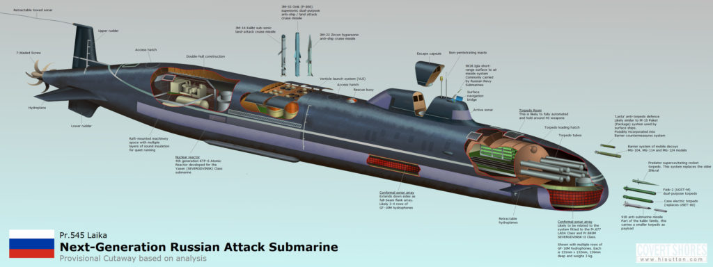 https://www.navalnews.com/wp-content/uploads/2020/02/Russian-Submarine-Laika-cutaway-1024x384.jpg