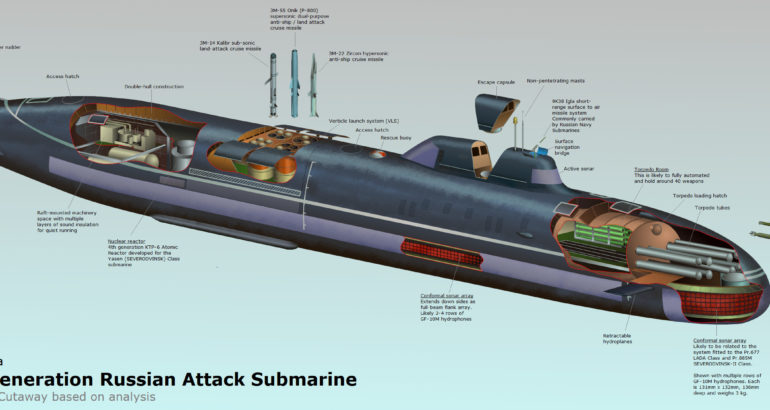 5th gen Husky-class nuclear submarine - Page 6 Russian-Submarine-Laika-cutaway-770x410