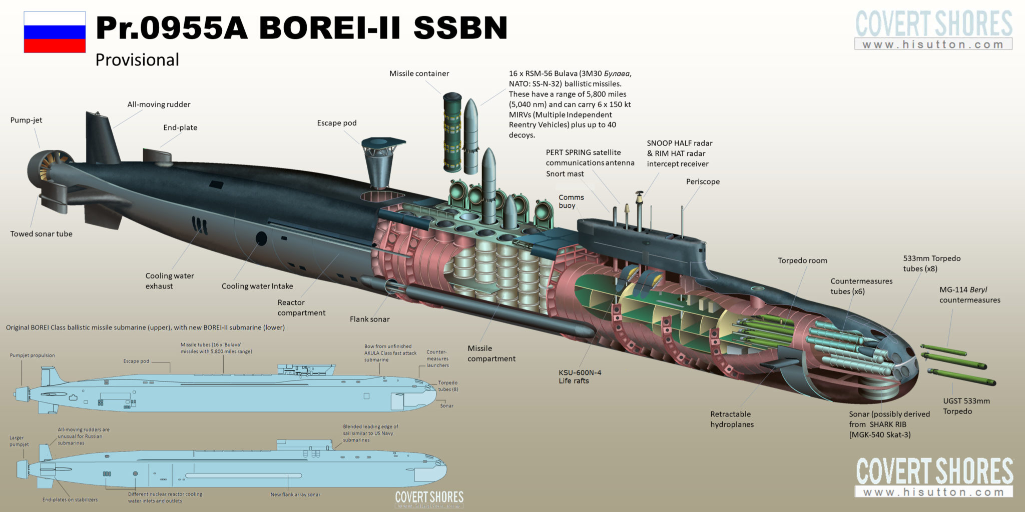 Project 955: Borei class SSBN - Page 36 Project-955A-Borei-A-SSBN-to-Reinforce-Russian-Navy-Pacific-Fleet-scaled