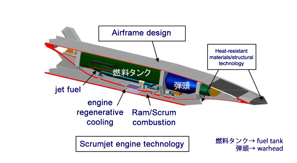 Japans-ATLA-Developing-Hypersonic-Anti-S