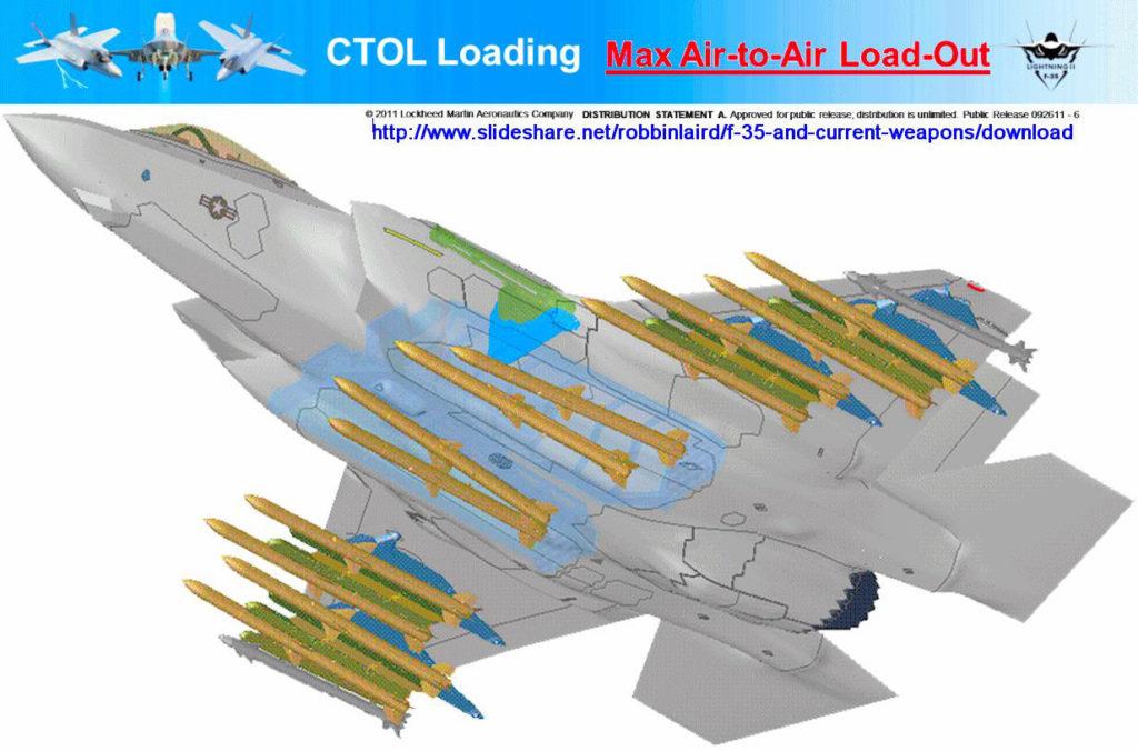 F-35A Beast Mode