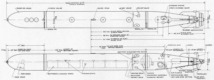 Mark 18 electric torpedo