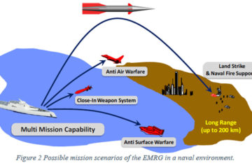 European Defense Agency's 'PILUM' Project On Electromagnetic Railgun is Go
