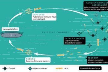 Australia Launches Mine Warfare Research and Development Project