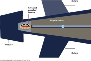 General Atomics Awarded Contract for Development of Naval Propulsor Hardware