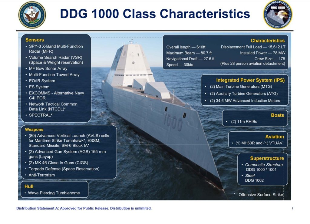 Official USS Zumwalt's basic performance specifications