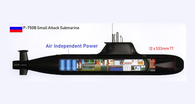 Russia's P-750B Small Attack Submarine Design by Malakhit Design Bureau