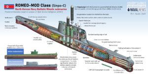 Cutaway of North Korean Navy Romeo Mod Class submarine