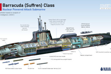 France's Submarine Game Changer: The New Suffren-class