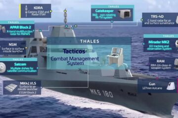 Thales to Supply Tacticos and AWWS for German Navy's Future MKS 180 Frigates