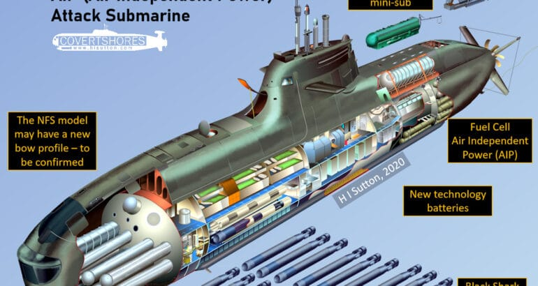 Italy's New Type U212 NFS Submarine Program Moving Forward with OCCAR