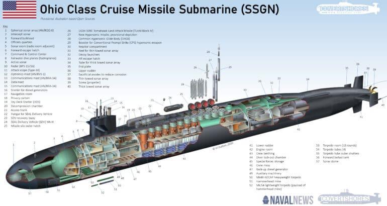 US Navy Ohio Class Submarine Cutaway