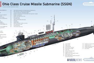 U.S. Navy's Ohio Class Submarine To Get New Hypersonic Weapons