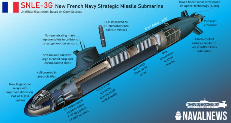 The Marine Nationale's New Nuclear Submarine Design
