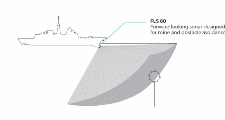 ixblue FLS 60 mine avoidance sonar