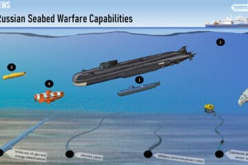 5 Ways The Russian Navy Could Target Undersea Internet Cables