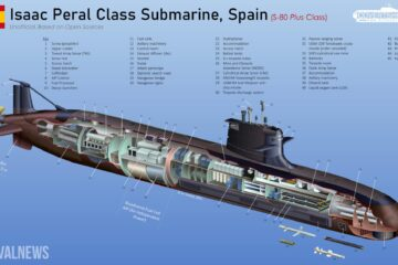 The First S-80-Plus Class Submarine Will Launch New Era For Spanish Navy