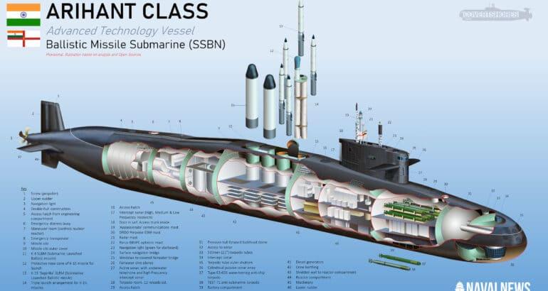 Cutaway of Indian Navy Arihant Class Submarine