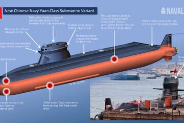 The New Mystery Submarine Seen in China: What We Know