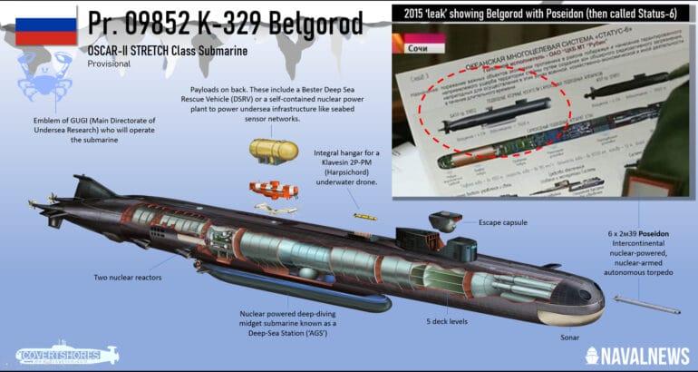 K-329 Belgorod, Special Mission submarine