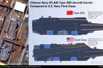 China's New Super Carrier: How It Compares To The US Navy's Ford Class