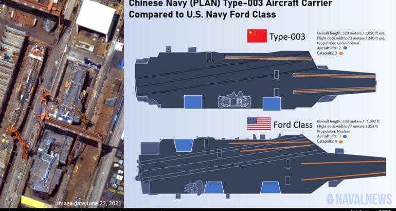 Chinese Type-003 carrier compared to the US Navy's Ford Class