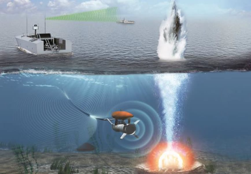 U.S. Navy's Unmanned Influence Sweep System Completes IOT&E