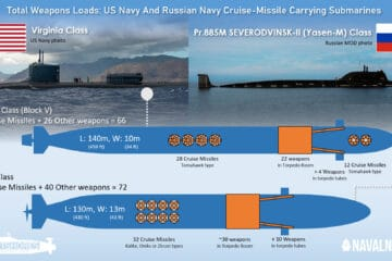 How Russia's Yasen-M Submarine Compares To The U.S. Navy's Block-V Virginia