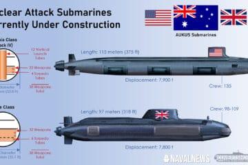 The 5 Main Options For Australia's AUKUS Nuclear Submarine Deal