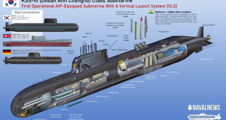 South Korean Navy (ROKN) KSS-III Submarine