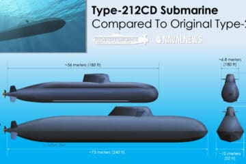 Radical New Stealth Submarine, Type-212CD, Will Be Much Larger
