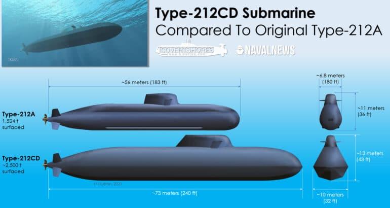 Type-212 Submarine size comparison