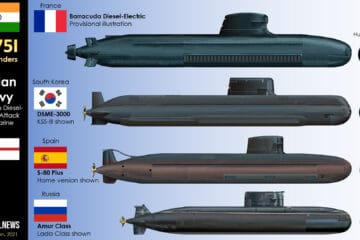 The 4 Submarines Competing For The Indian Navy's P-75I Program