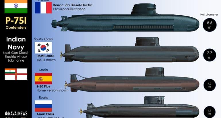 Indian Navy P-75I Submarines